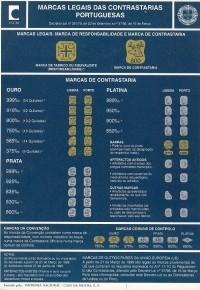 Marcas legais de contastraias portuguesas