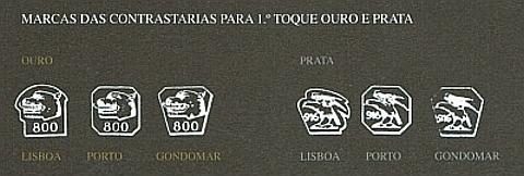 Marcas de contrastarias para primeiro toque de ouro e prata