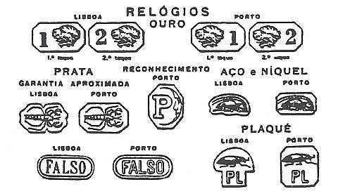 marcas legais extintas de relógios