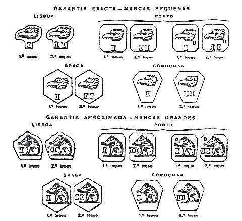 marcas legais extintas em prata